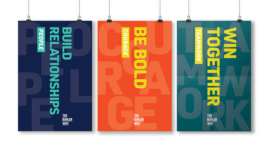 bohler culture brand values posters